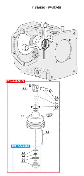 Ersatzteilkit 4 Stufe Kompressor MCH 6 von Coltri